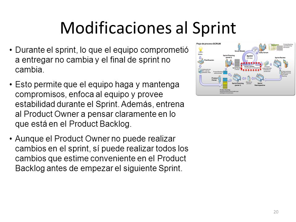 Modificaciones al Sprint