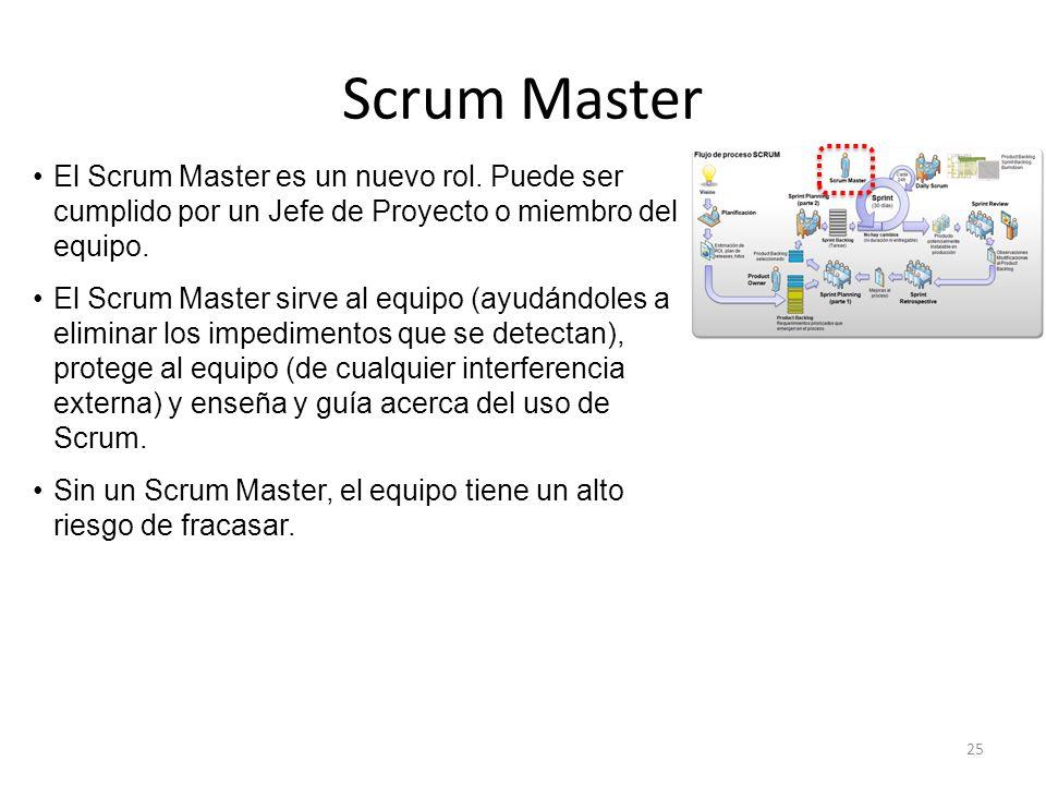 Scrum Master El Scrum Master es un nuevo rol. Puede ser cumplido por un Jefe de Proyecto o miembro del equipo.