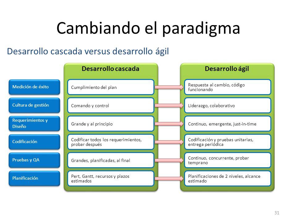 Cambiando el paradigma