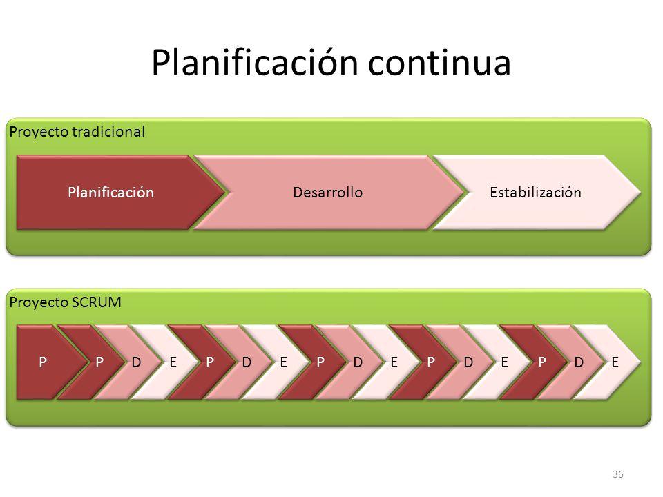 Planificación continua