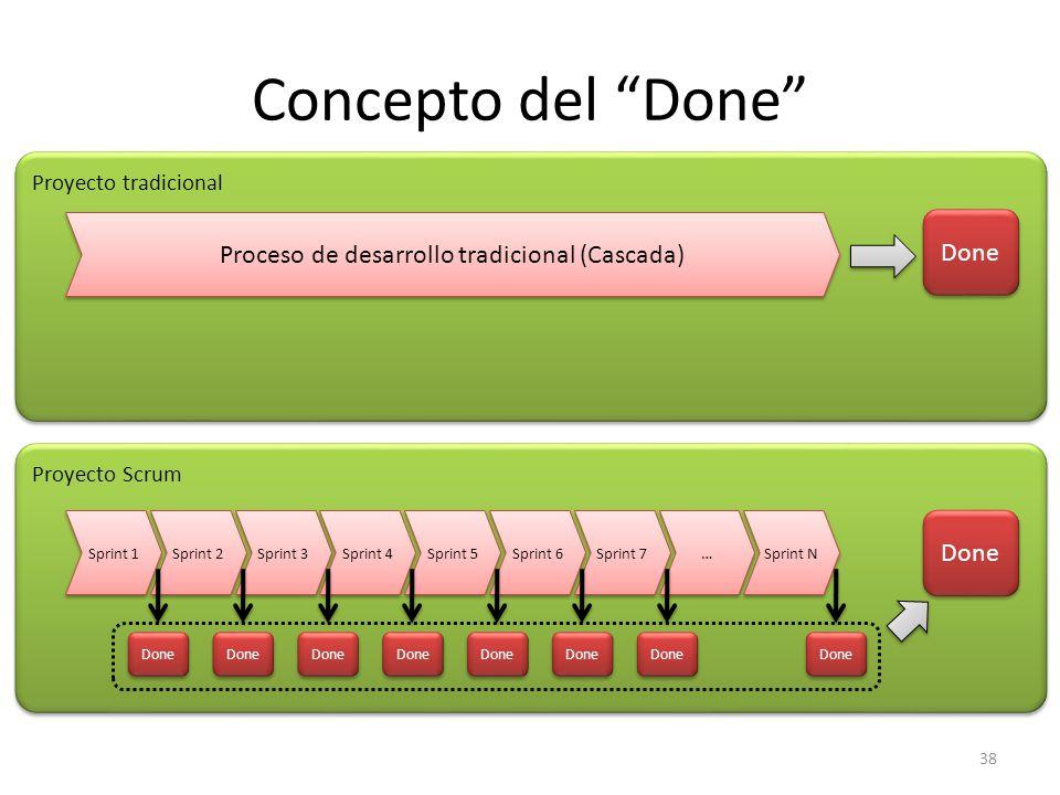 Proceso de desarrollo tradicional (Cascada)