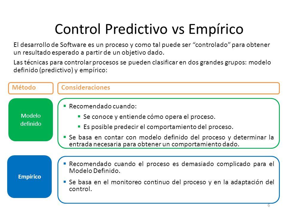 Control Predictivo vs Empírico