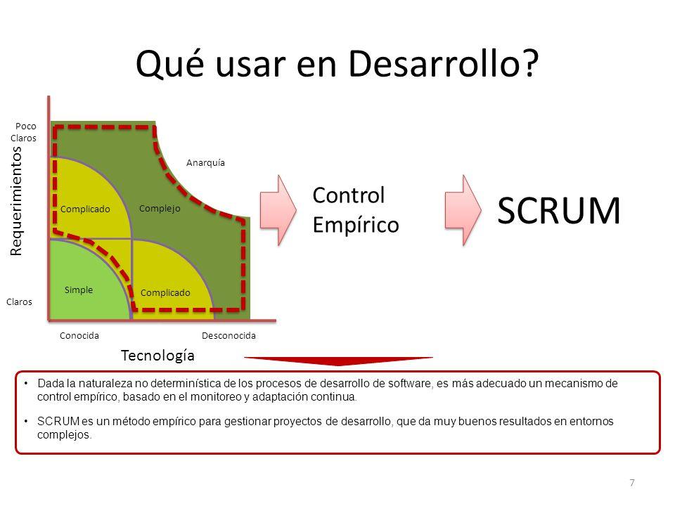 Qué usar en Desarrollo SCRUM Control Empírico Requerimientos