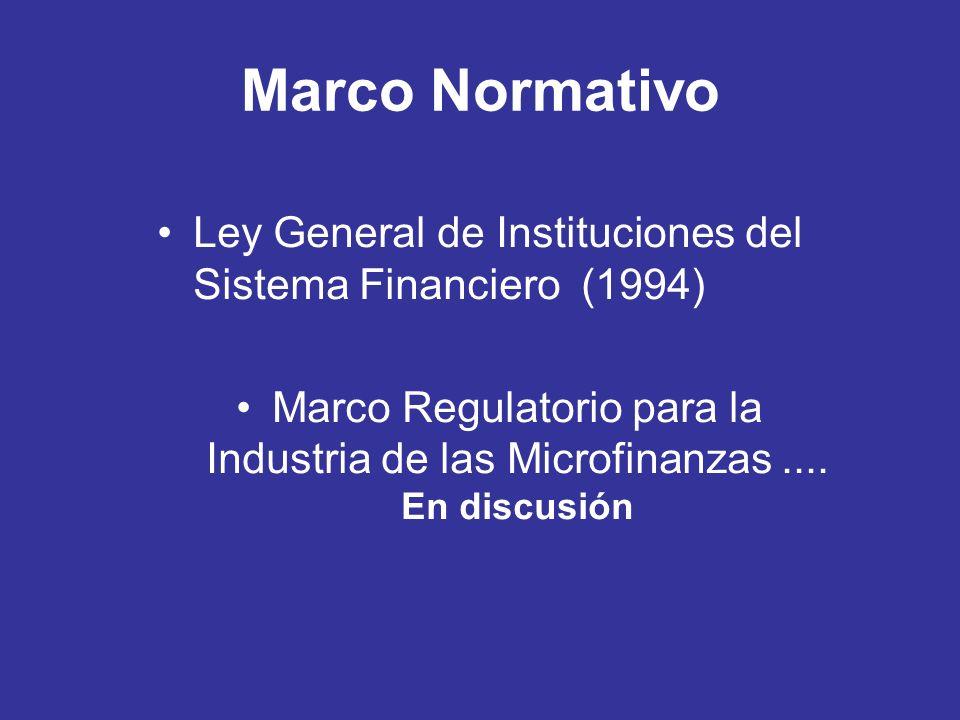 Marco NormativoLey General de Instituciones del Sistema Financiero (1994)
