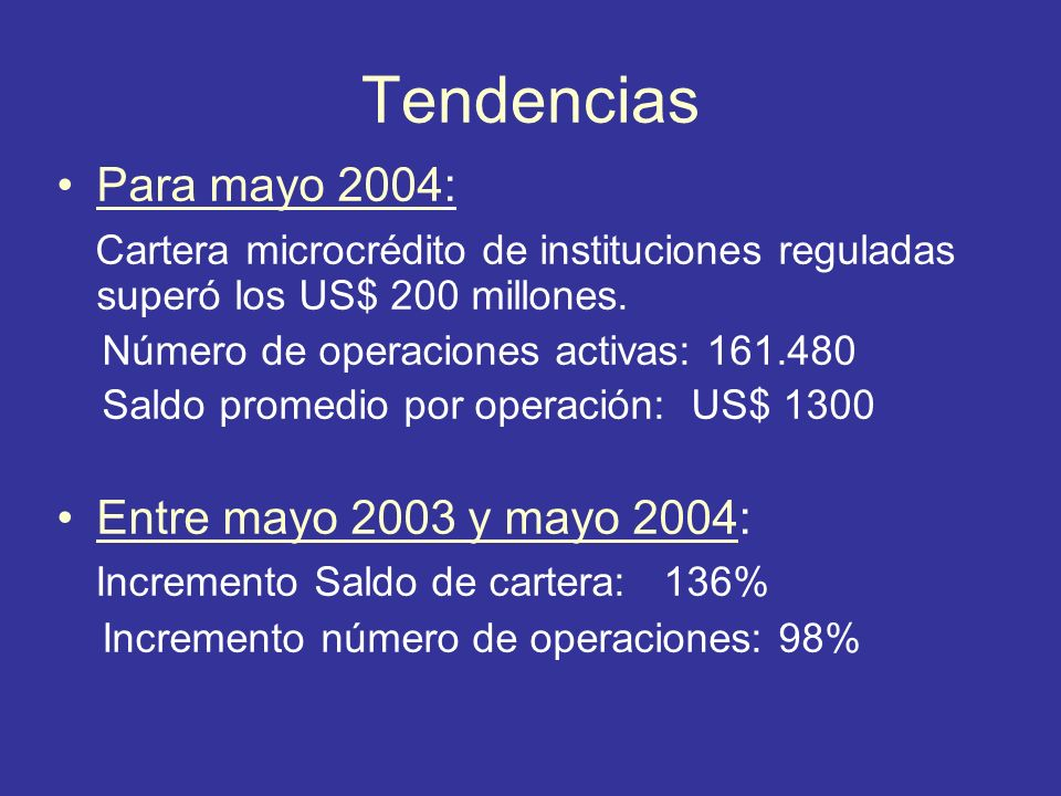 TendenciasPara mayo 2004: Cartera microcrédito de instituciones reguladas superó los US$ 200 millones.