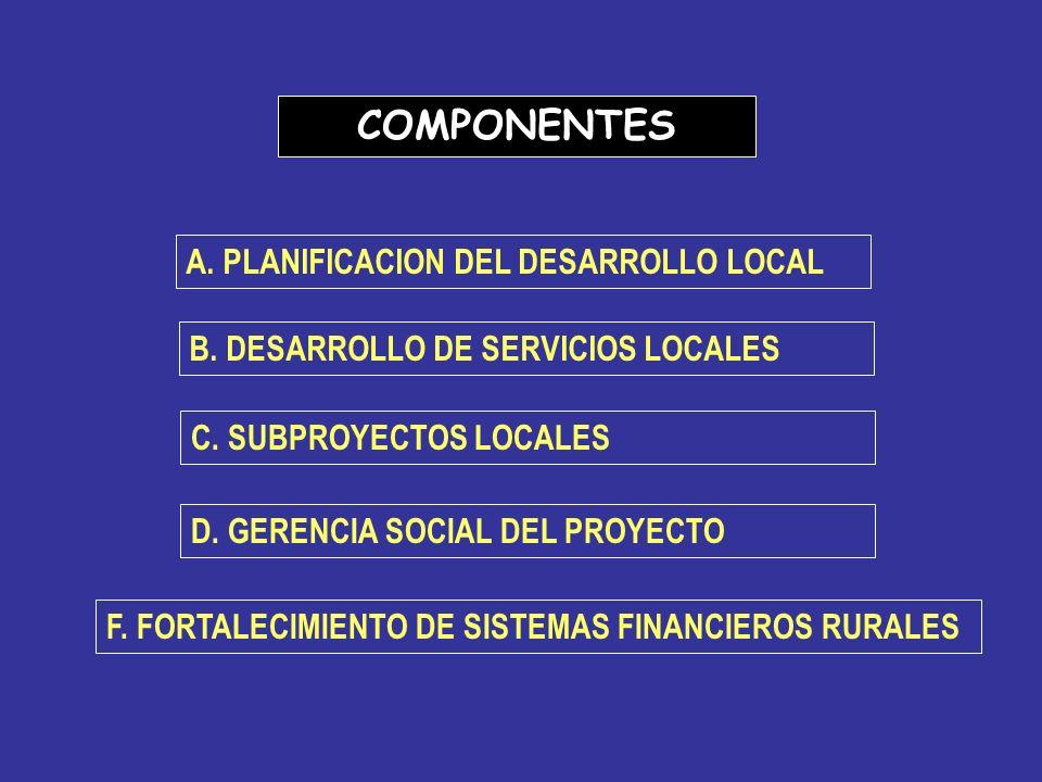 COMPONENTES A. PLANIFICACION DEL DESARROLLO LOCAL