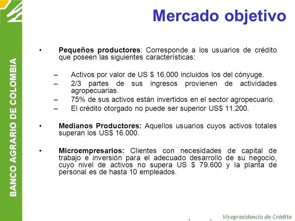 Mercado objetivo Pequeños productores: Corresponde a los usuarios de crédito que poseen las siguientes características: