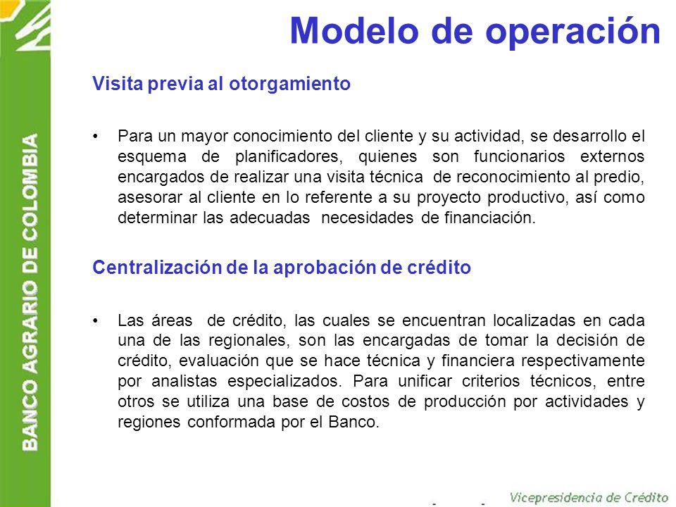 Modelo de operación Visita previa al otorgamiento