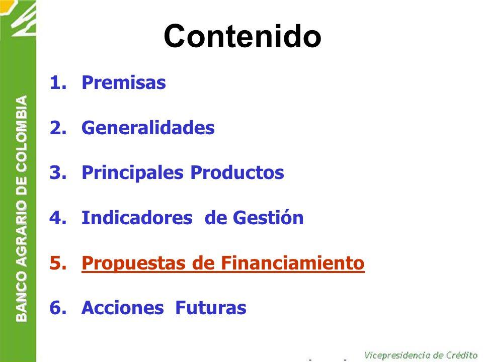 Contenido Premisas Generalidades Principales Productos