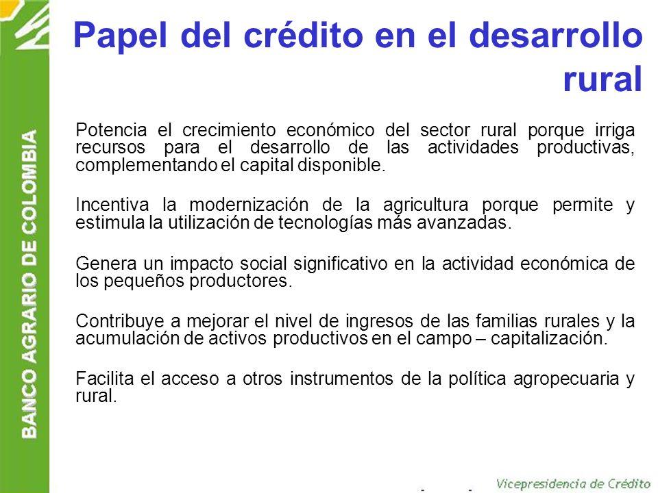 Papel del crédito en el desarrollo rural