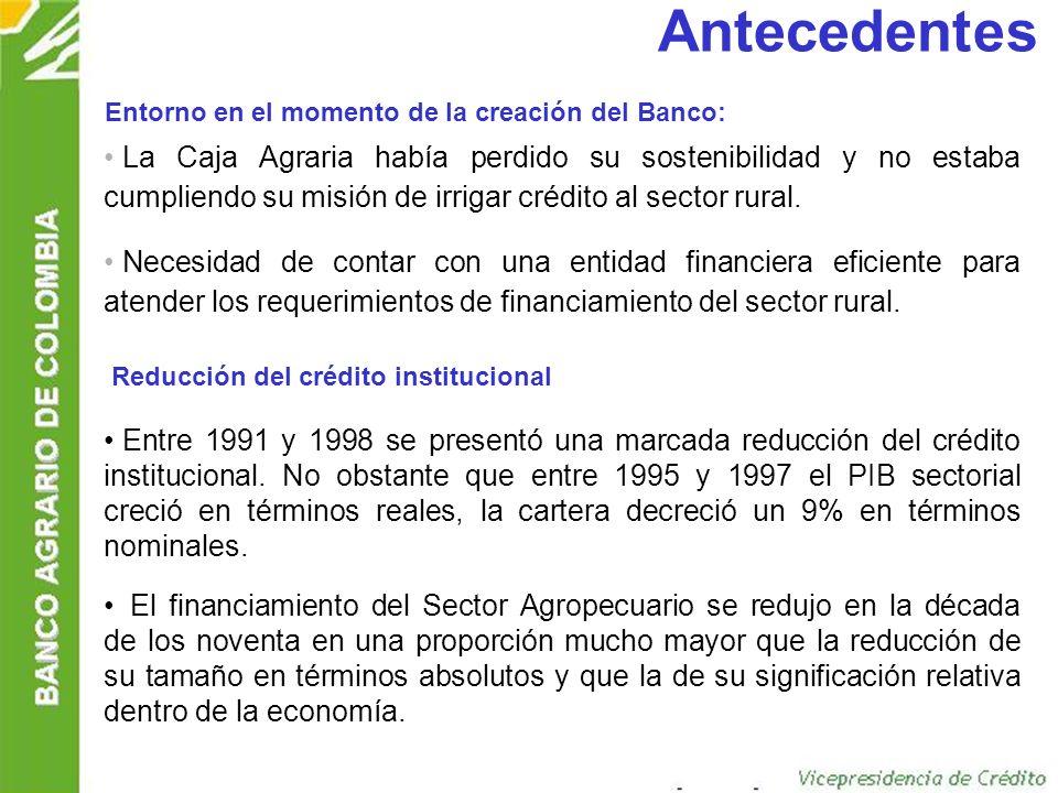 Antecedentes Entorno en el momento de la creación del Banco: