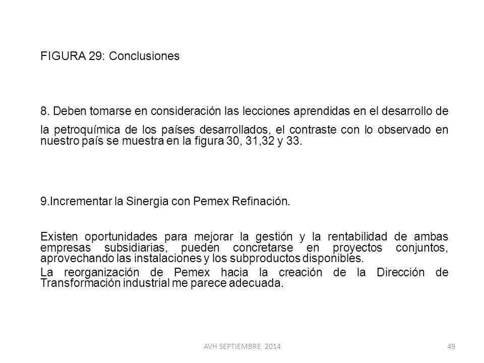 9.Incrementar la Sinergia con Pemex Refinación.