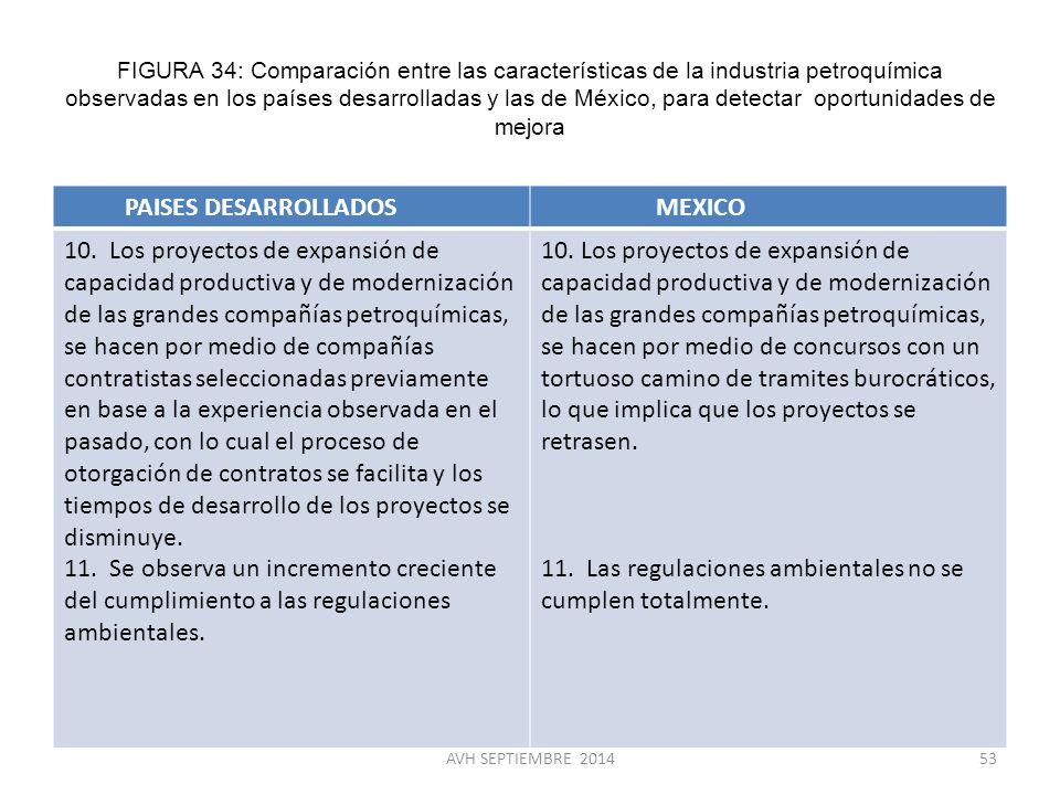 11. Las regulaciones ambientales no se cumplen totalmente.