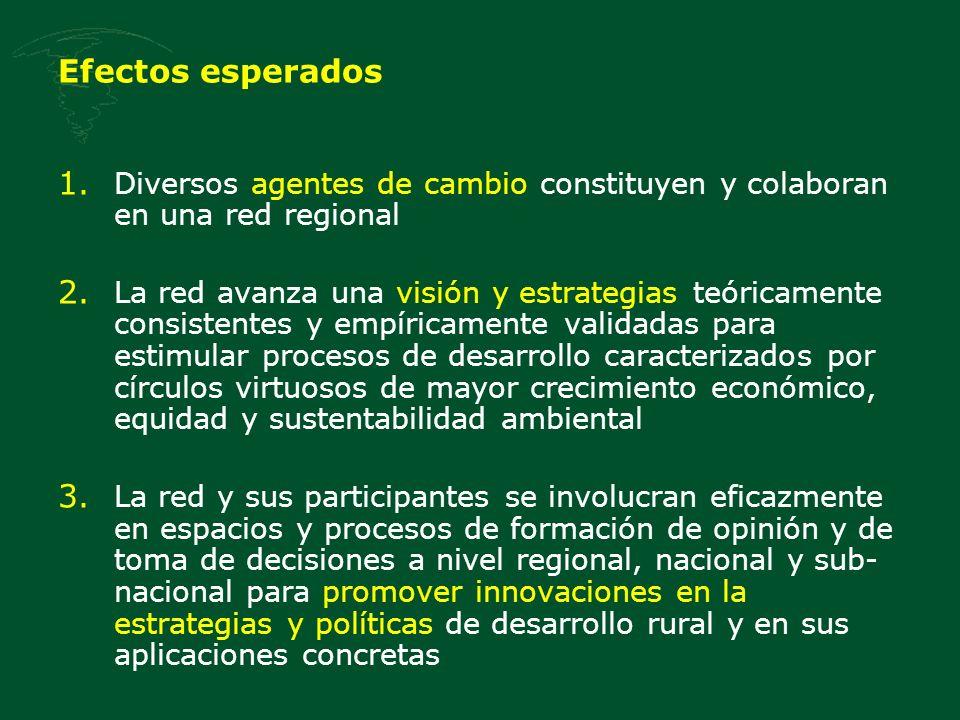 Efectos esperados Diversos agentes de cambio constituyen y colaboran en una red regional.