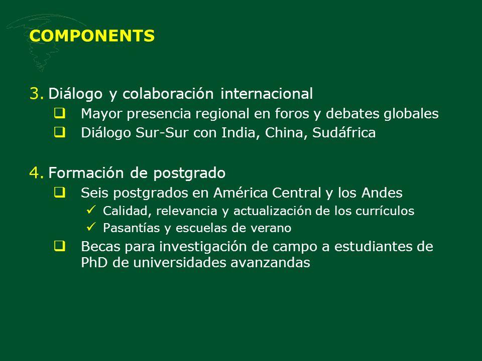COMPONENTS Diálogo y colaboración internacional Formación de postgrado