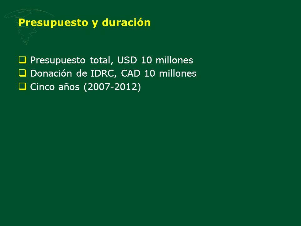Presupuesto y duración
