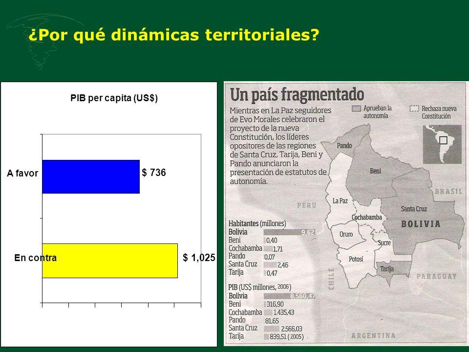 ¿Por qué dinámicas territoriales