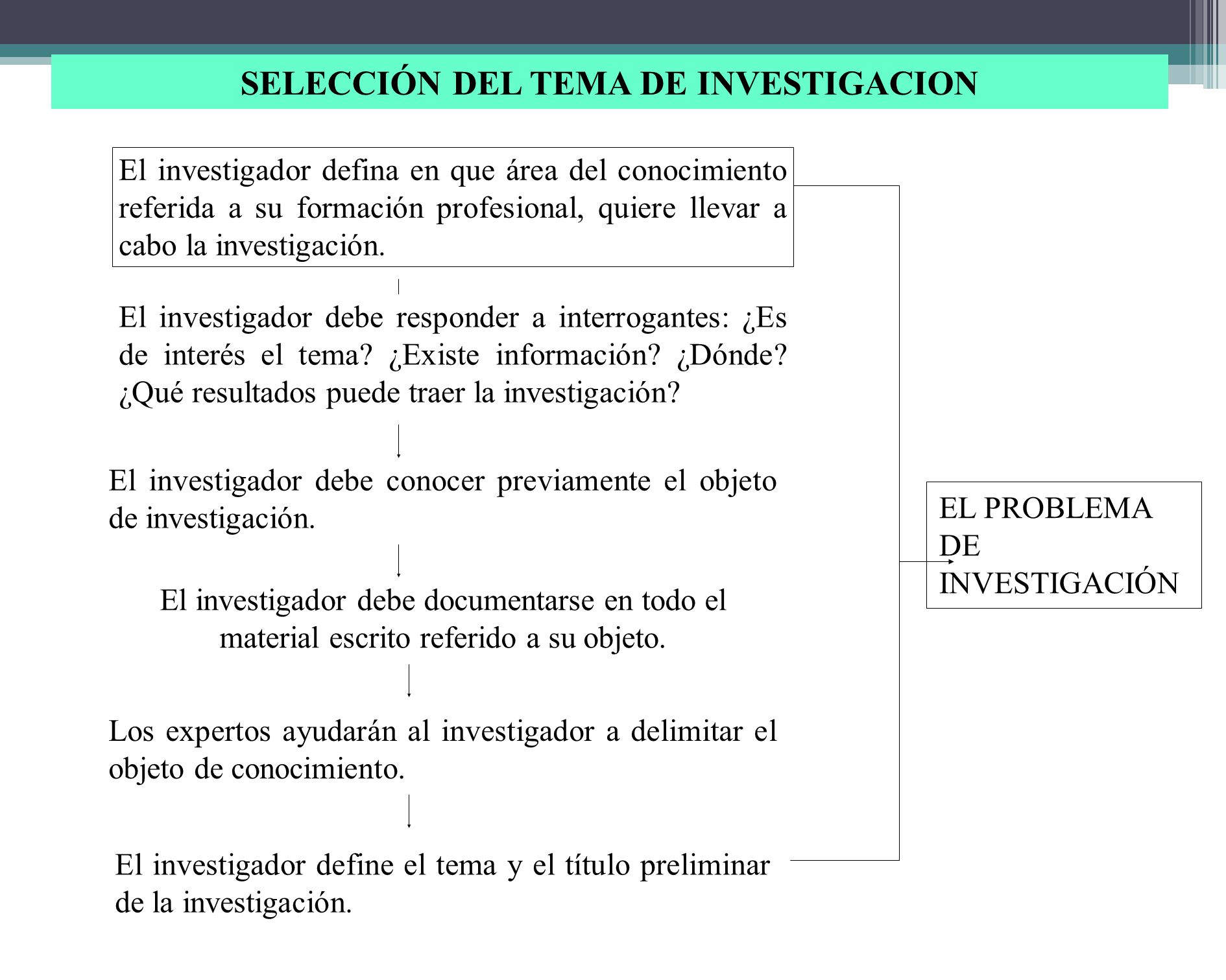 SELECCIÓN DEL TEMA DE INVESTIGACION