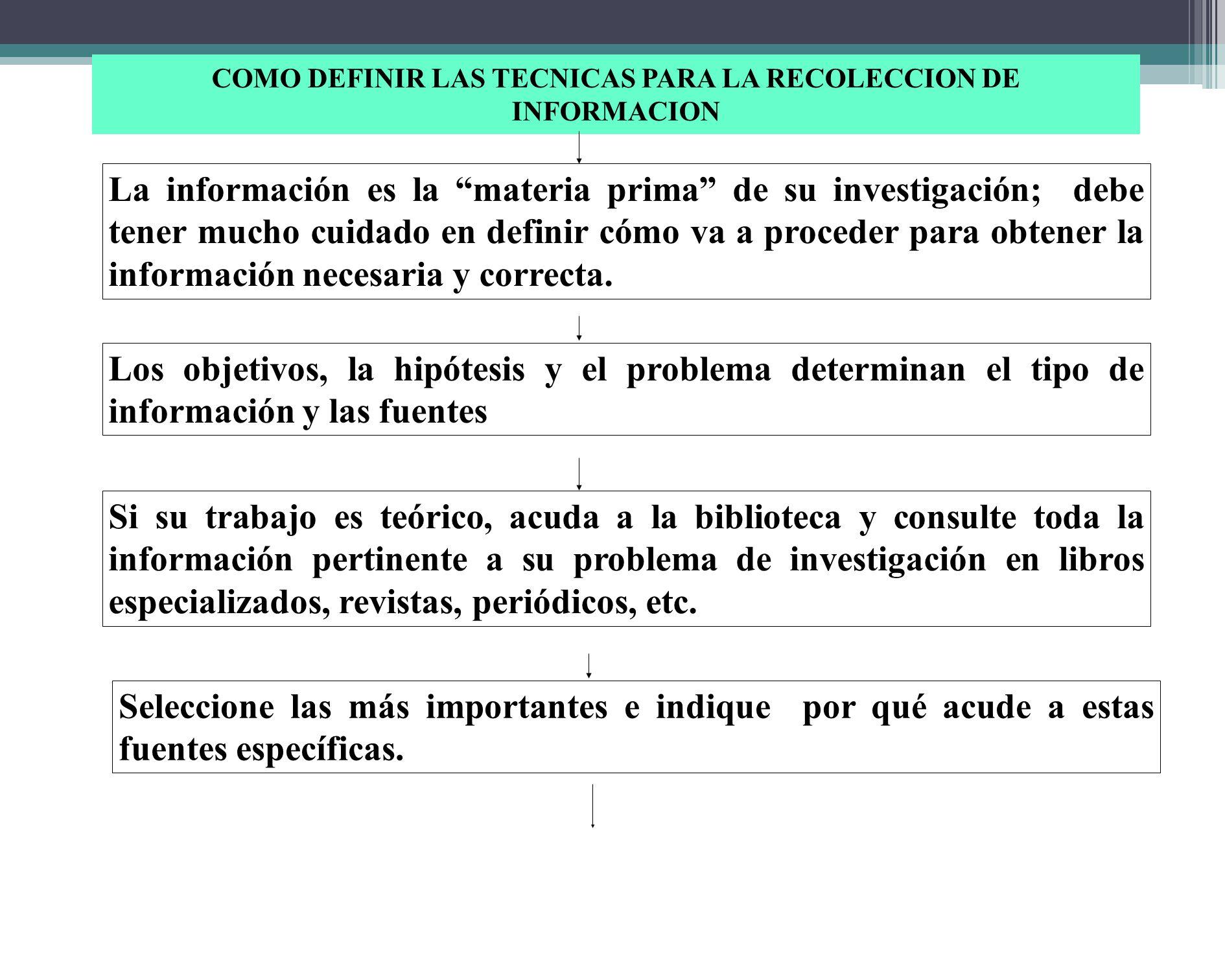 COMO DEFINIR LAS TECNICAS PARA LA RECOLECCION DE INFORMACION
