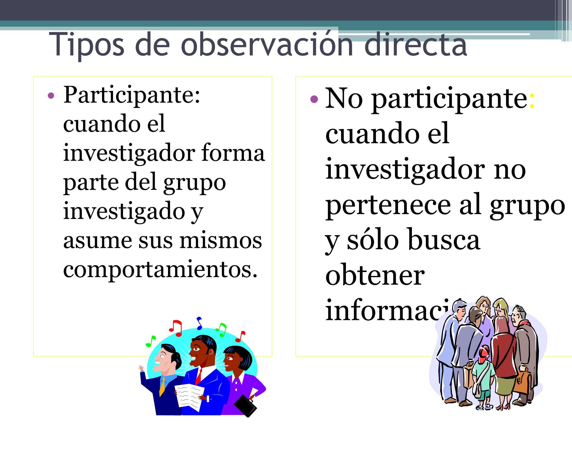 Tipos de observación directa
