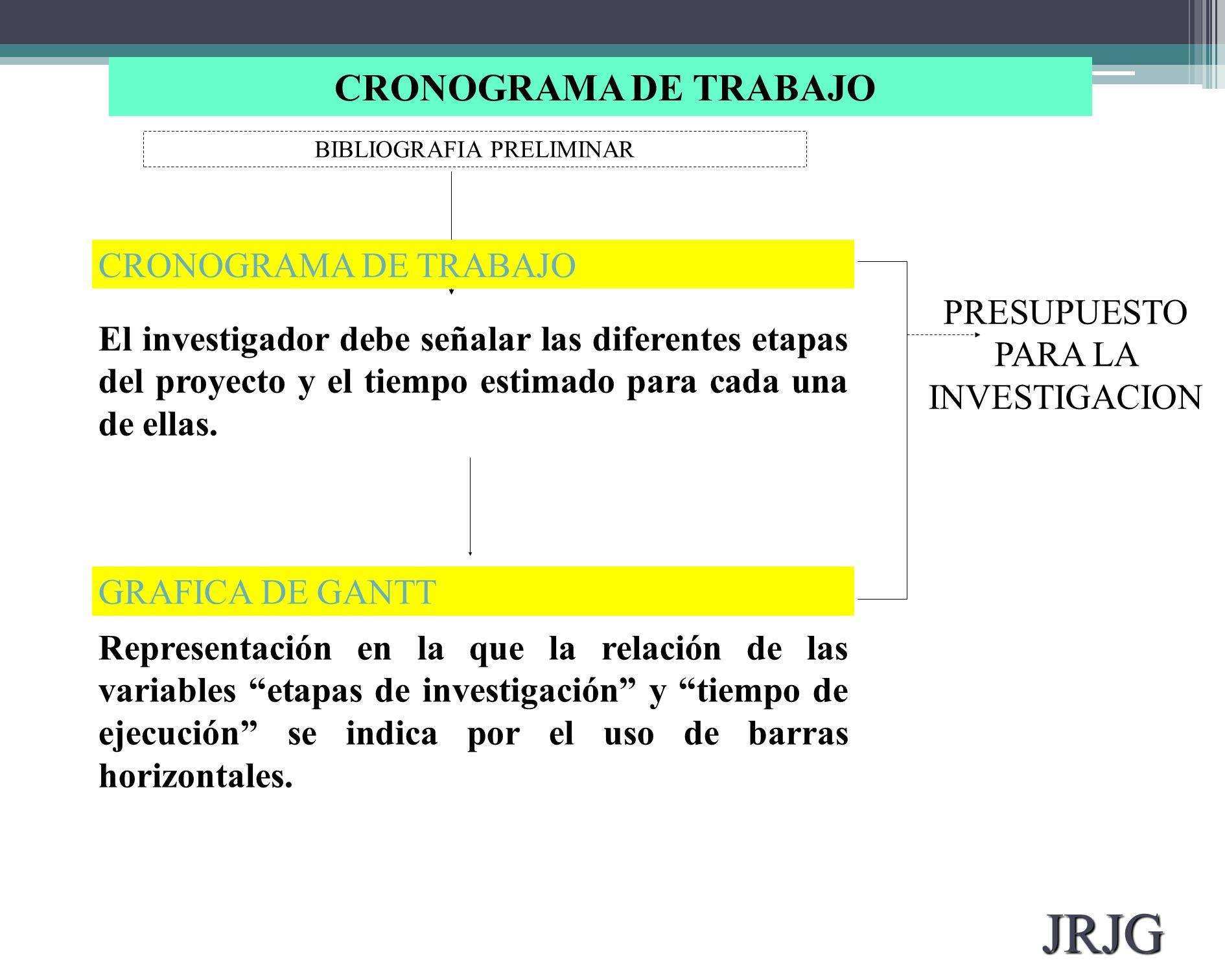 JRJG CRONOGRAMA DE TRABAJO CRONOGRAMA DE TRABAJO