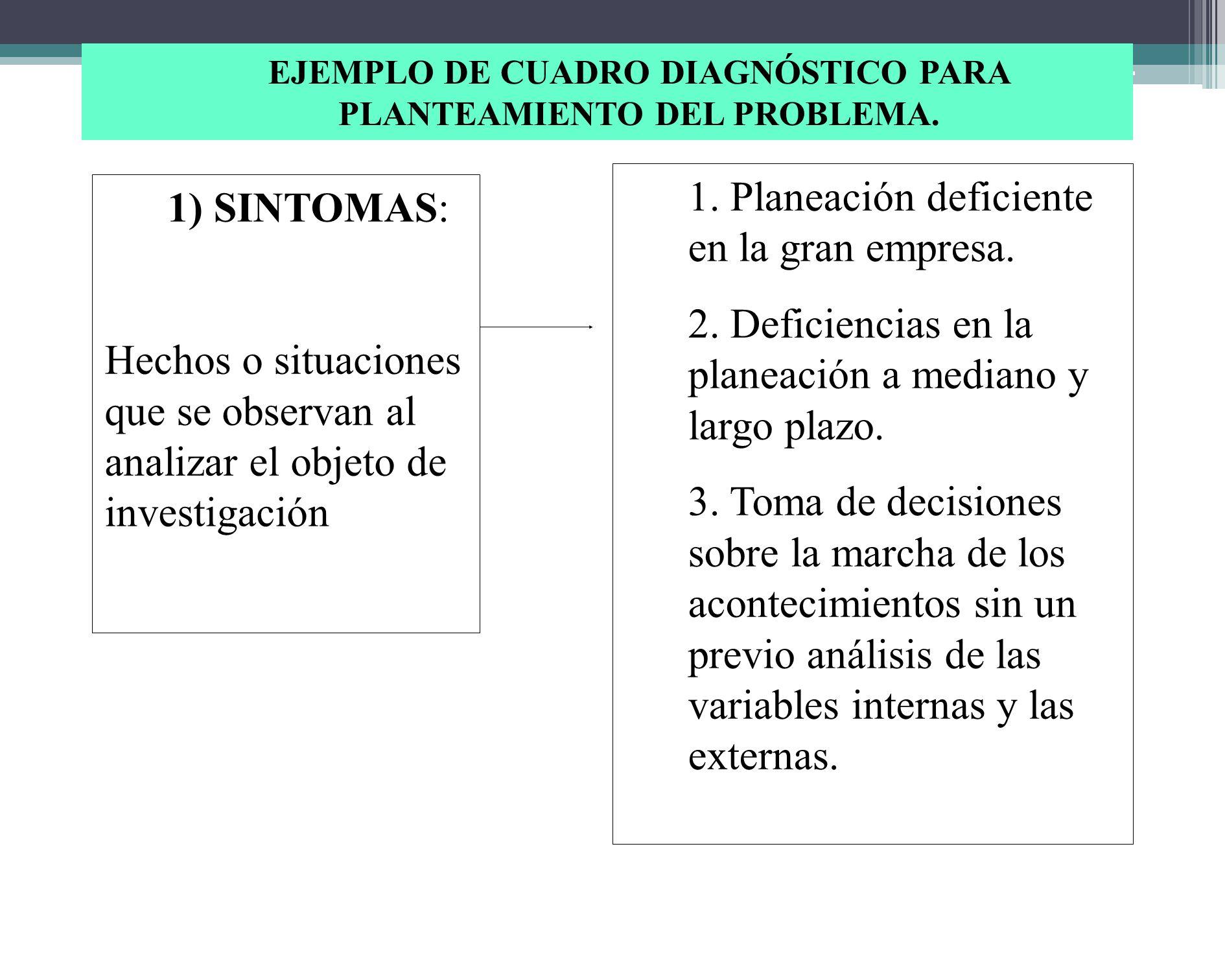 EJEMPLO DE CUADRO DIAGNÓSTICO PARA PLANTEAMIENTO DEL PROBLEMA.