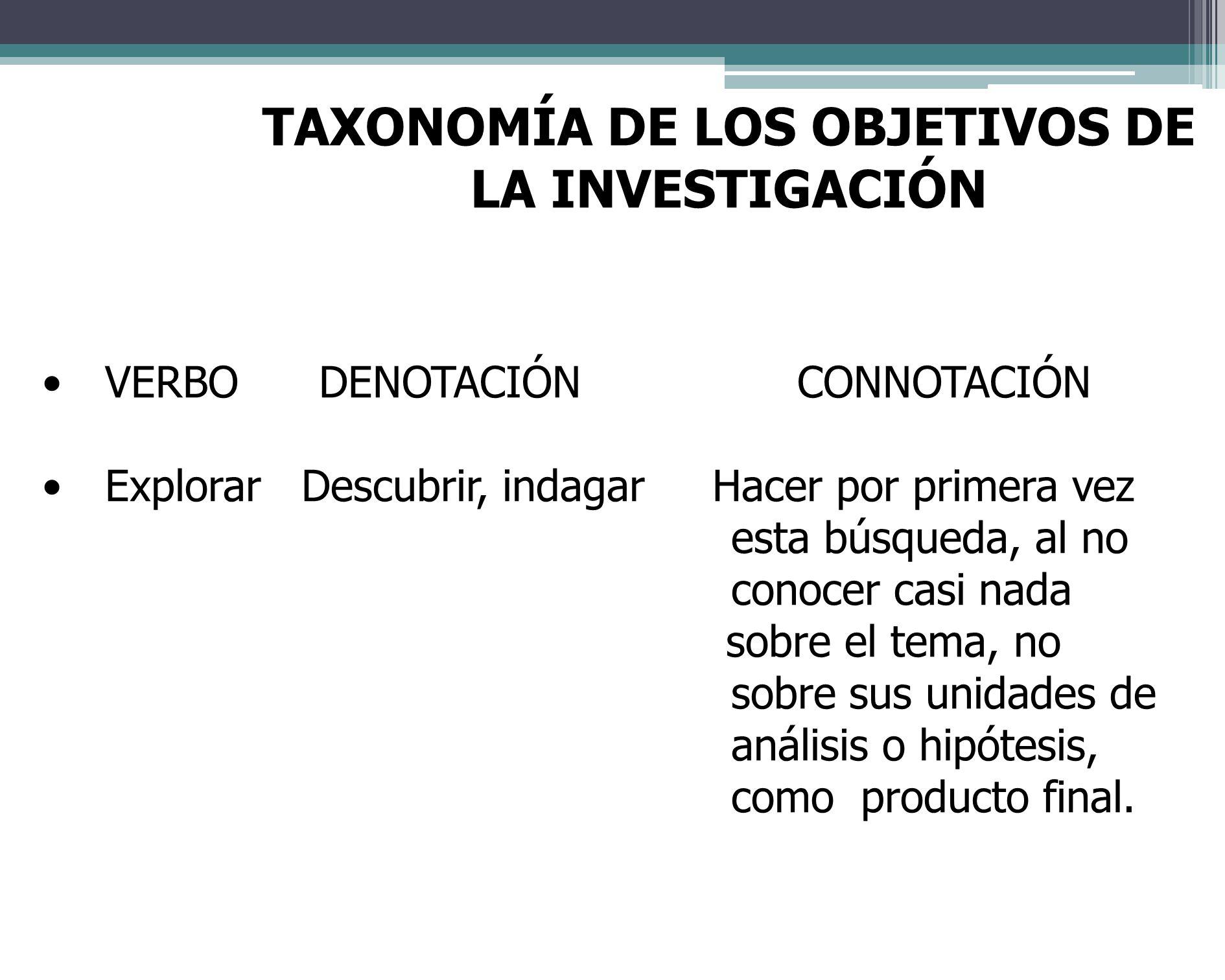 TAXONOMÍA DE LOS OBJETIVOS DE LA INVESTIGACIÓN