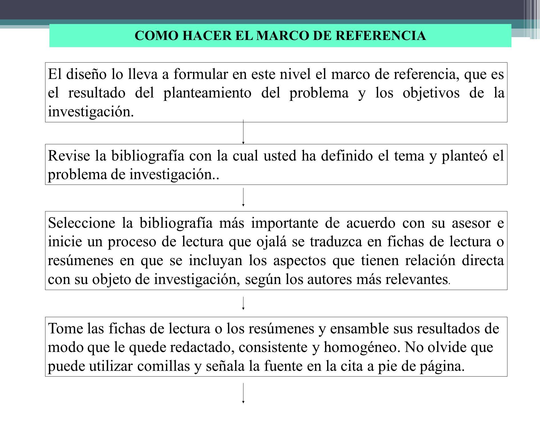 COMO HACER EL MARCO DE REFERENCIA