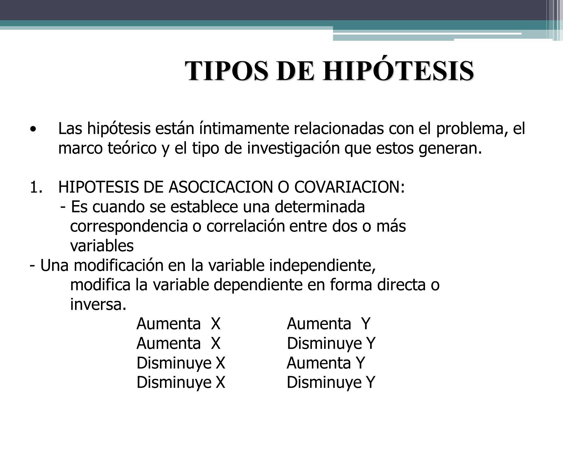 TIPOS DE HIPÓTESIS Las hipótesis están íntimamente relacionadas con el problema, el marco teórico y el tipo de investigación que estos generan.
