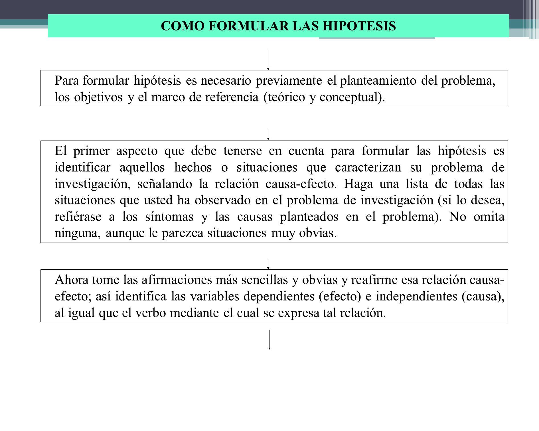 COMO FORMULAR LAS HIPOTESIS