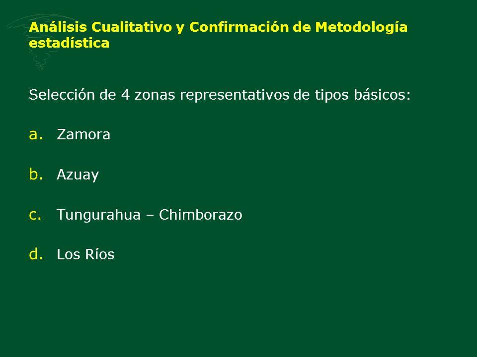 Análisis Cualitativo y Confirmación de Metodología estadística