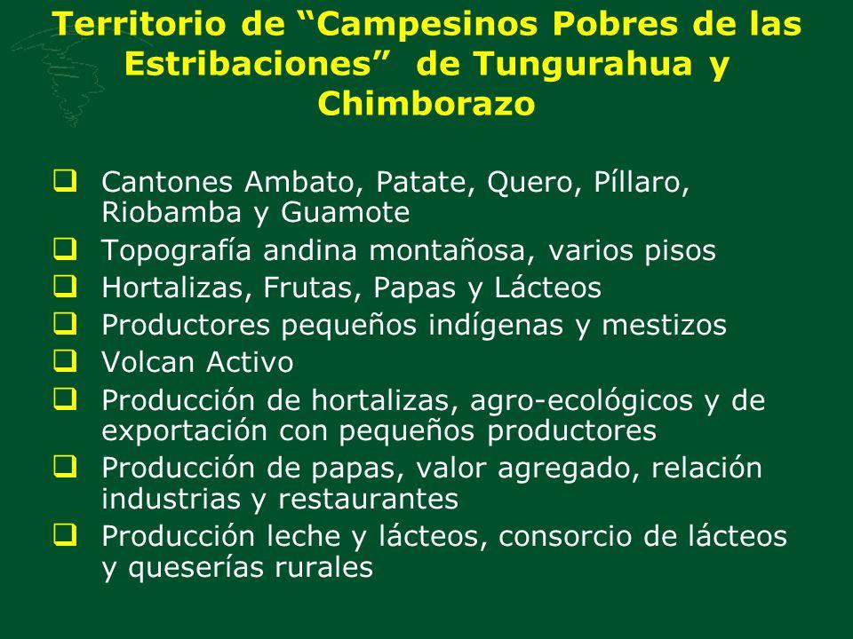 Territorio de Campesinos Pobres de las Estribaciones de Tungurahua y Chimborazo