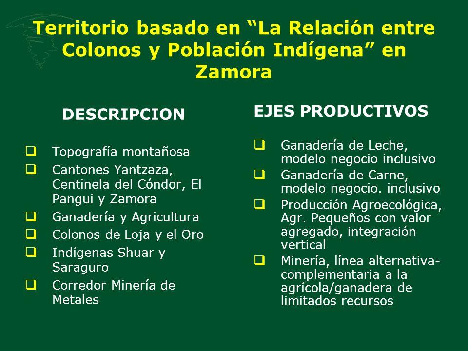Territorio basado en La Relación entre Colonos y Población Indígena en Zamora