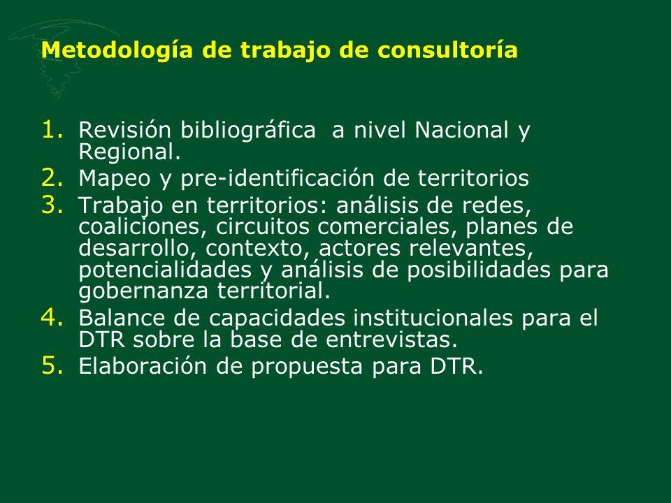 Metodología de trabajo de consultoría