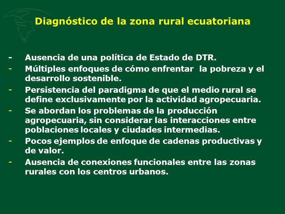 Diagnóstico de la zona rural ecuatoriana