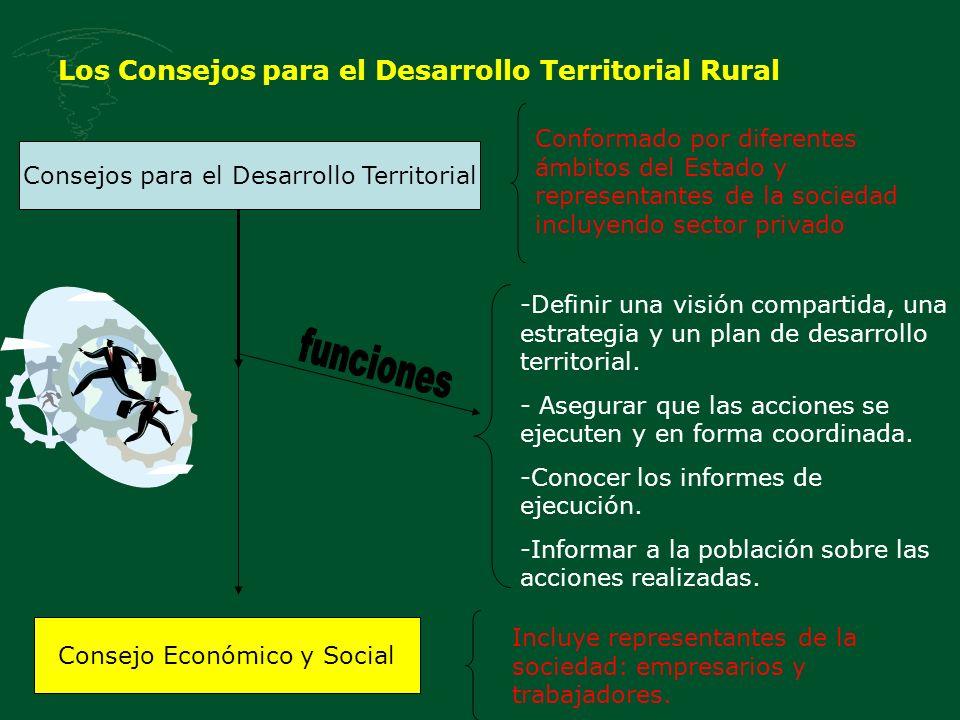Los Consejos para el Desarrollo Territorial Rural
