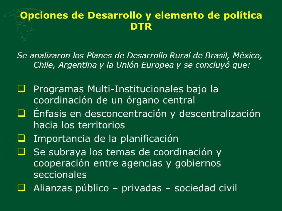 Opciones de Desarrollo y elemento de política DTR