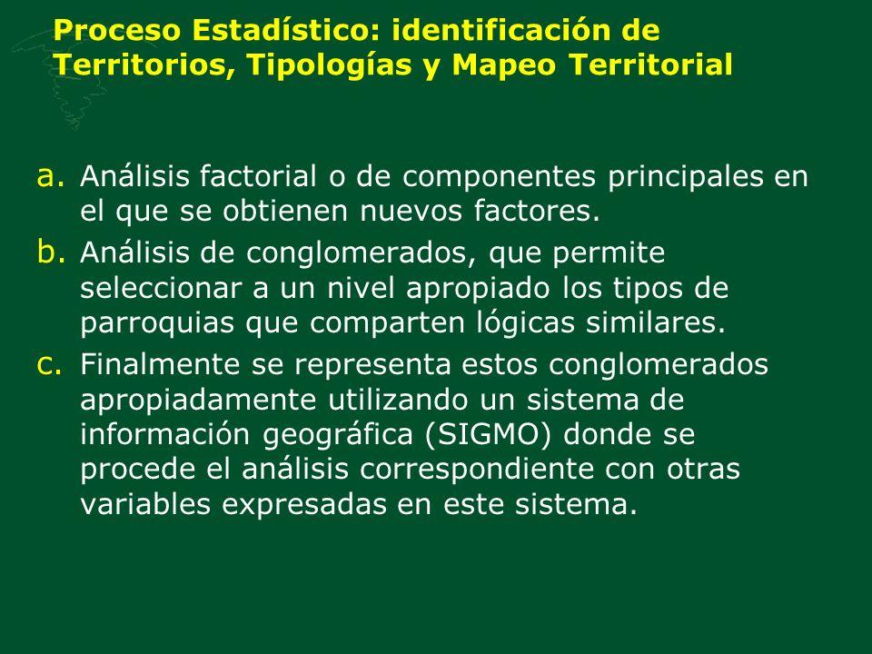 Proceso Estadístico: identificación de Territorios, Tipologías y Mapeo Territorial