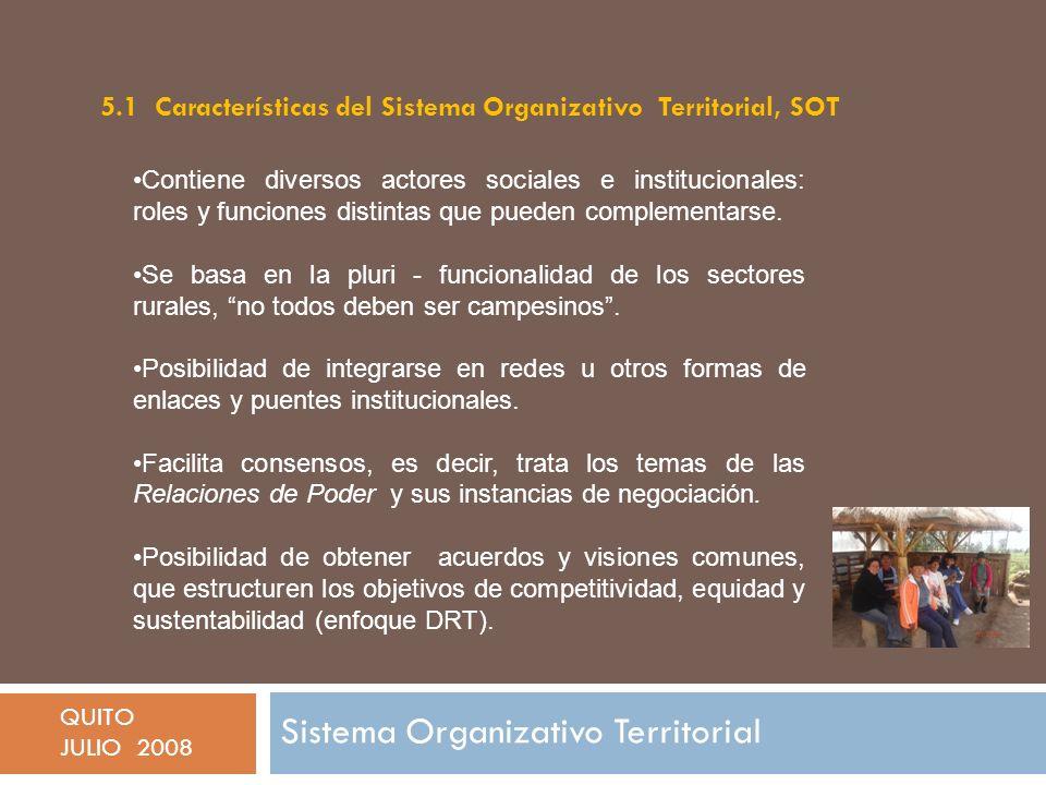 Sistema Organizativo Territorial