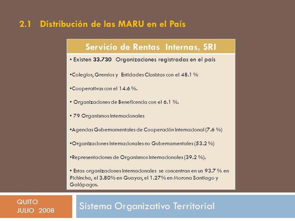 Servicio de Rentas Internas, SRI
