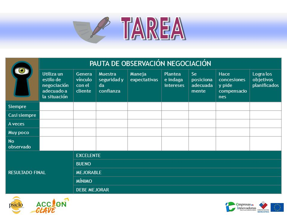 TAREA PAUTA DE OBSERVACIÓN NEGOCIACIÓN