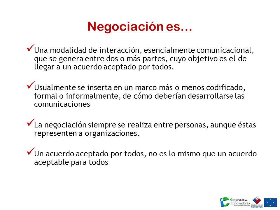 Negociación es…