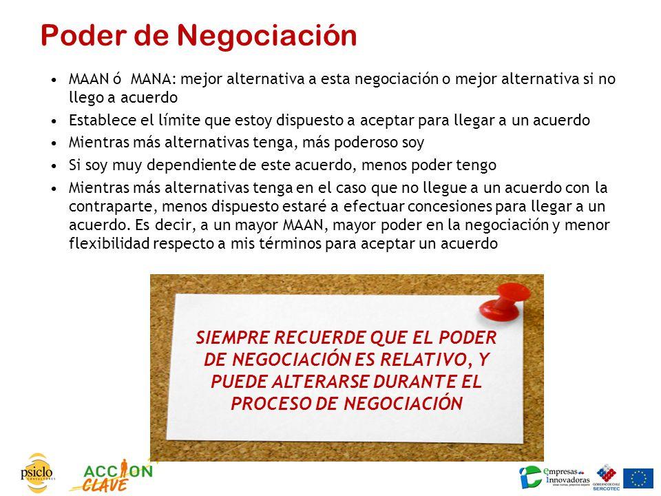 Poder de Negociación MAAN ó MANA: mejor alternativa a esta negociación o mejor alternativa si no llego a acuerdo.