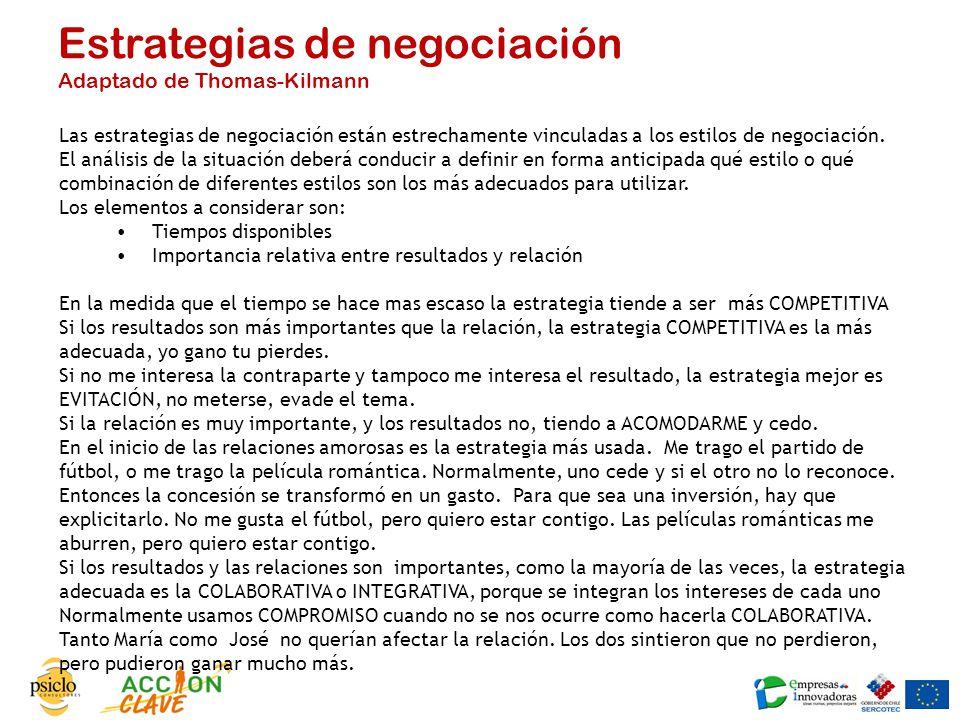 Estrategias de negociación Adaptado de Thomas-Kilmann