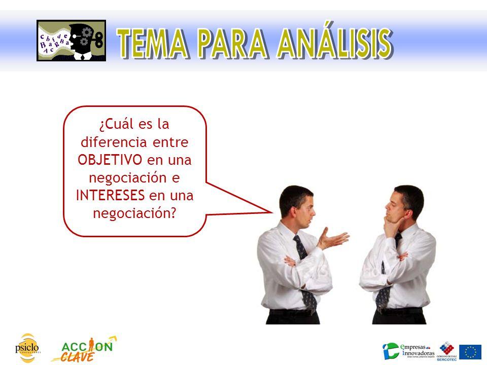 TEMA PARA ANÁLISIS ¿Cuál es la diferencia entre OBJETIVO en una negociación e INTERESES en una negociación