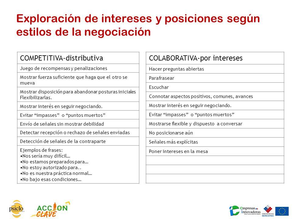 Exploración de intereses y posiciones según estilos de la negociación