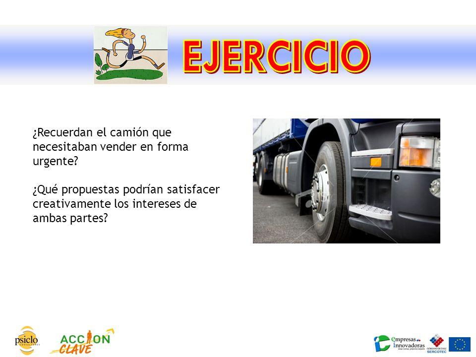 EJERCICIO ¿Recuerdan el camión que necesitaban vender en forma urgente