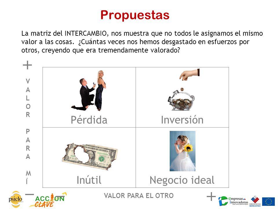 Propuestas Pérdida Inversión Inútil Negocio ideal