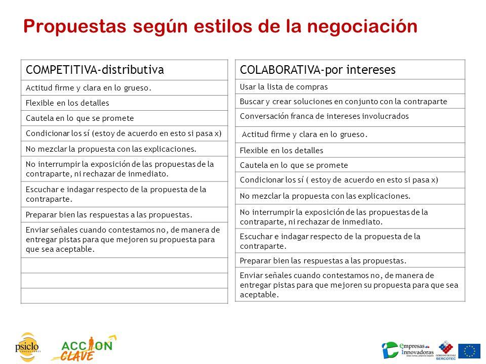 Propuestas según estilos de la negociación
