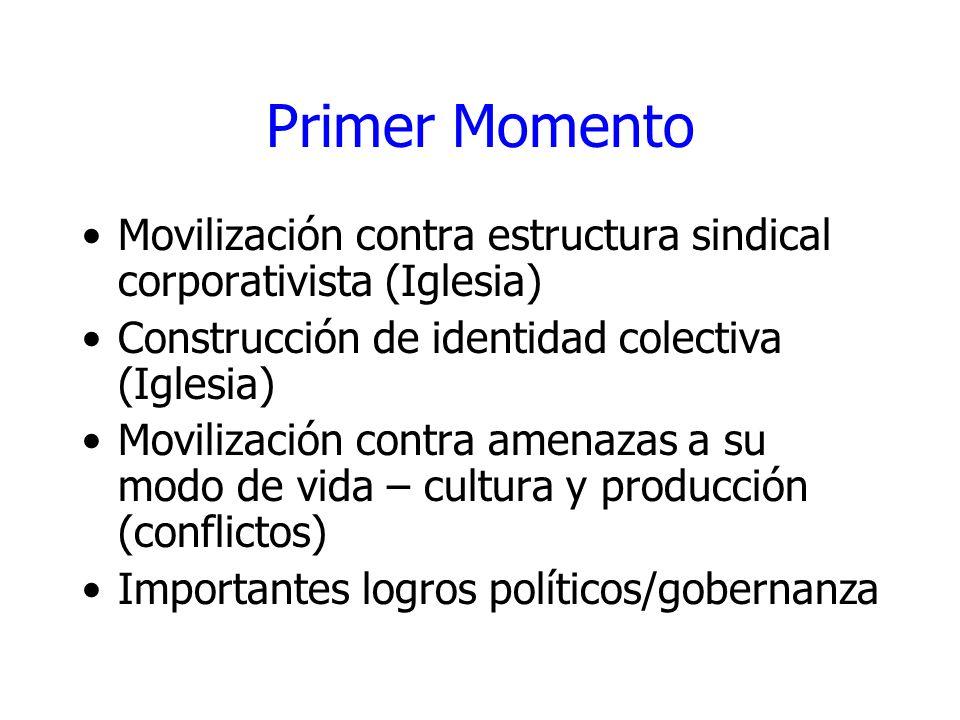 Primer Momento Movilización contra estructura sindical corporativista (Iglesia) Construcción de identidad colectiva (Iglesia)